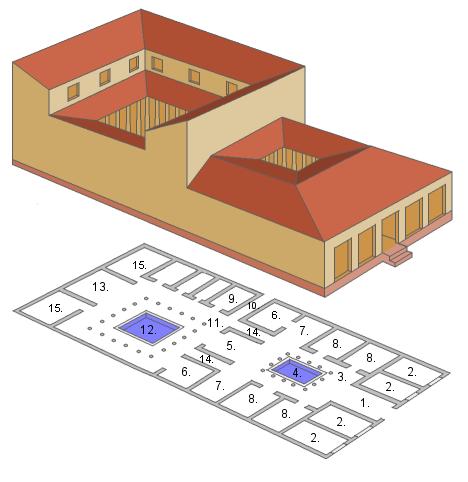 Схема стандартного домуса