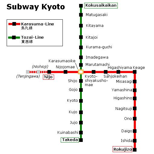 Схема метро Киото