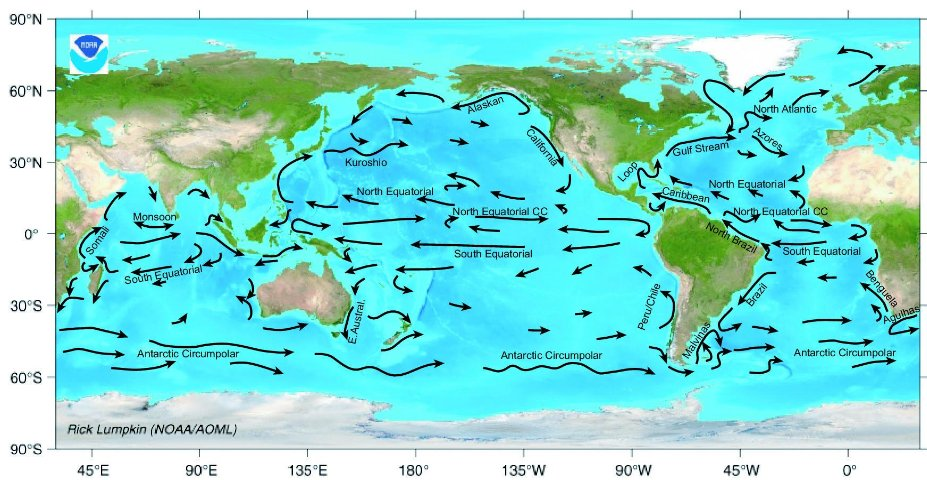 Image:Ocean surface currents.