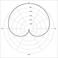 Polar pattern cardioid.png