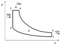 Цикл тринклера