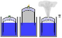 как сделать водный бульбулятор