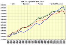Экономика Германии - это... Что такое Экономика Германии?