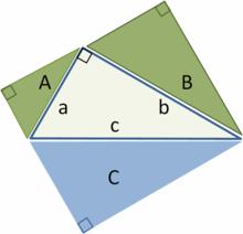 50 доказательств теоремы пифагора: