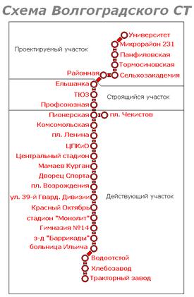 Metrotram2007.PNG