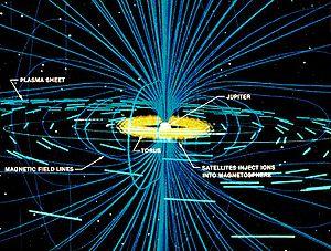 Юпитер - второе солнце (НАСА. Фото, видео)  300px-Iotorus