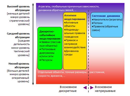 Словарь Физических Терминов Англо-русский