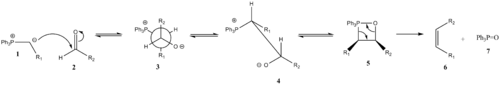 Wittig Reaction Mechanism.png