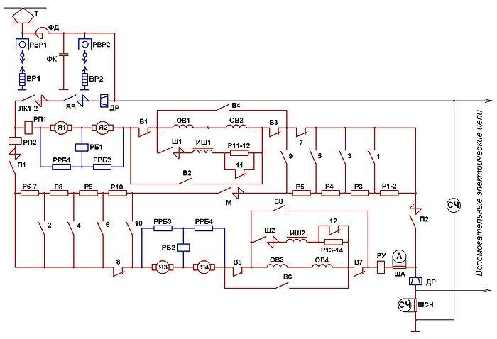 Красным цветом на схеме выделено силовое электрооборудование, синим— аппараты защиты тяговых электродвигателей.Т— токоприёмник; ФД, ФК— дроссель и конденсатор фильтра от радиопомех; ВР1, ВР2— вилитовые разрядники; РВР1, РВР2— регистраторы срабатывания вилитовых разрядников; ДР— дифференциальное реле; БВ— быстродействующий выключатель; ЛК1—2— линейные контакторы; РП1, РП2— реле перегрузки ТЭД (ТЭД); Я1—Я4— якоря ТЭД; ОВ1—ОВ4— обмотки возбуждения ТЭД; 1—12— контакторы реостатного контроллера; В1—В8— контакторы реверсора; Ш1, Ш2— контакторы ослабления поля ТЭД; ИШ1, ИШ2— индуктивные шунты; Р1—Р10— пусковые реостаты; Р11—Р14— реостаты ослабления магнитного поля ТЭД; РРБ1—РРБ4— резисторы реле боксования; М— мостовой контактор; П1, П2— контакторы параллельного соединения ТЭД; РБ1, РБ2— реле боксования; РУ— реле ускорения; А— амперметр; СЧ— счётчик электроэнергии; ША, ШСЧ— измерительные шунты амперметра и электросчётчика; РН— реле напряжения