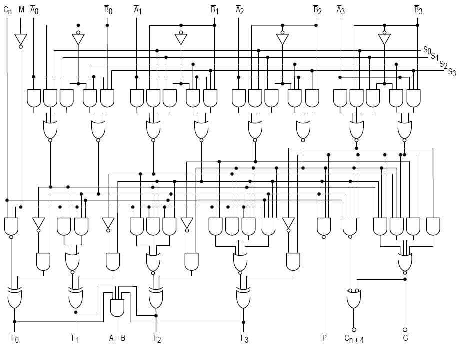 Схема 4-битного АЛУ 74181