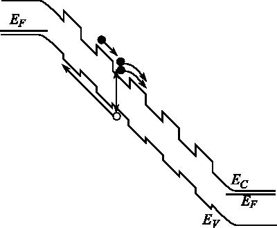 лавинного фотодиода на