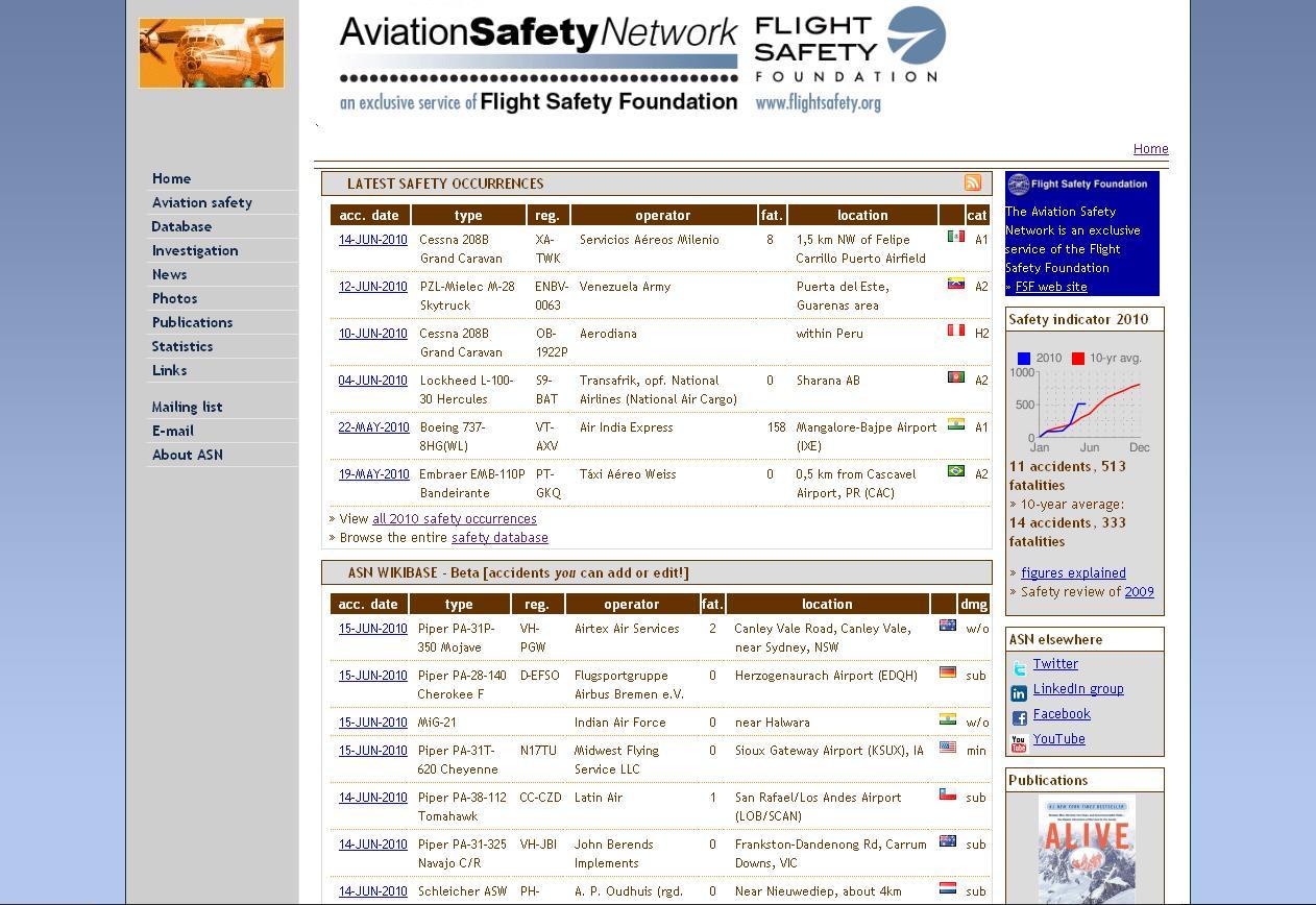 📌 Aviation Safety Network - это    🎓 Что такое Aviation