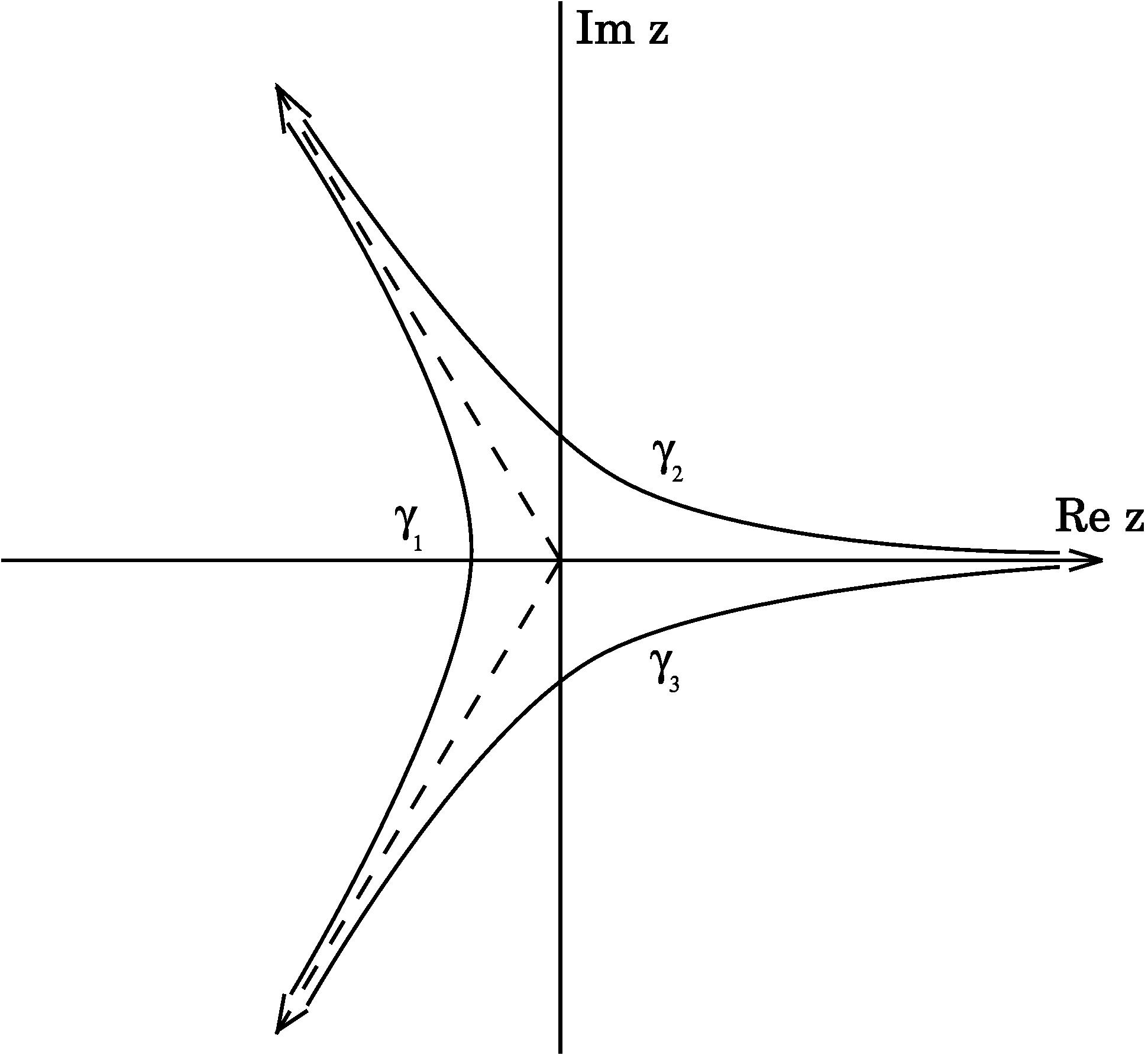дифференцирование под знаком интеграл