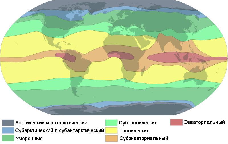 -рфк климат: