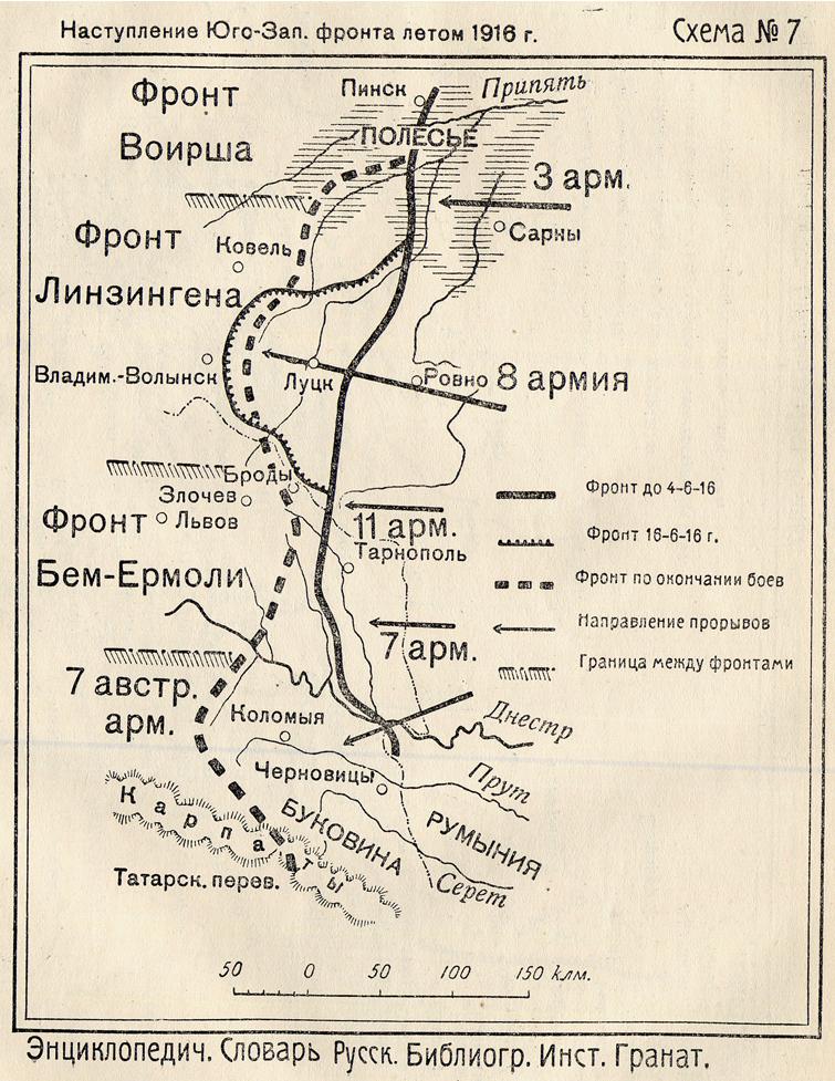 Восточный фронт в 1916 году