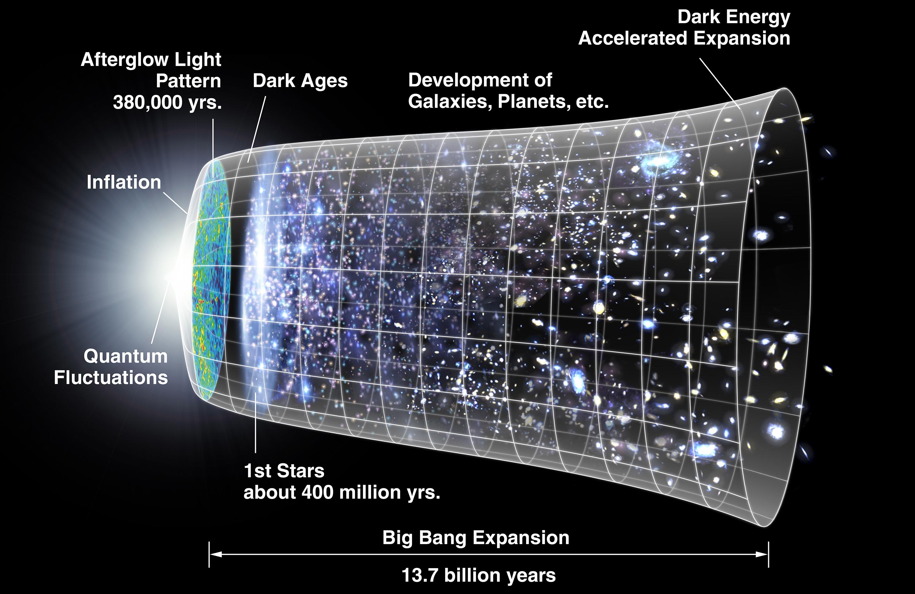 Картинка мужчина во вселенной дыра