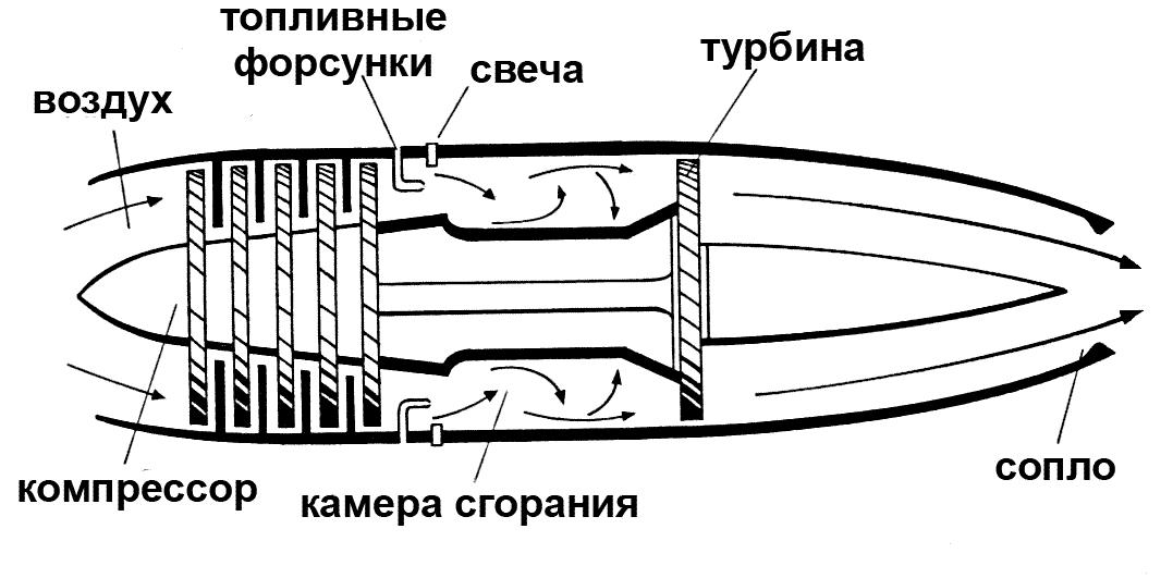 Типичная схема