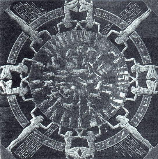Астрология 36 лет