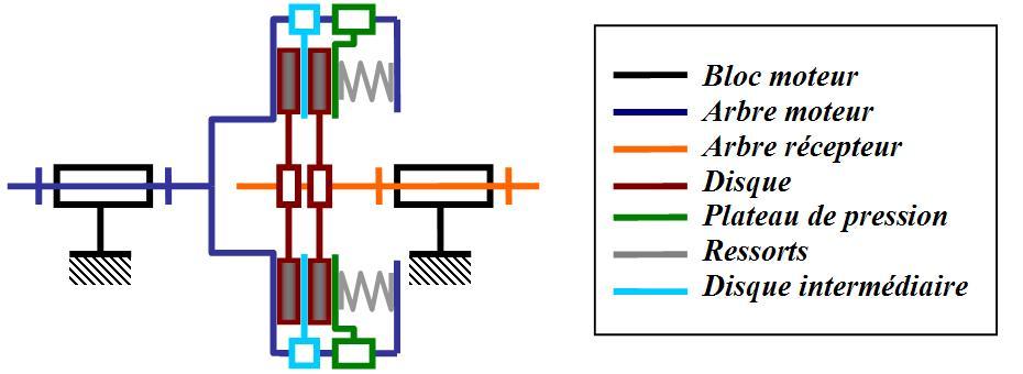 Схема устройства двухдискового