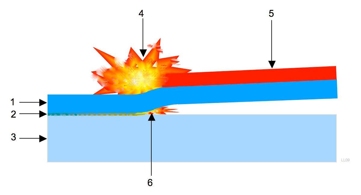 Угловая схема сварки взрывом
