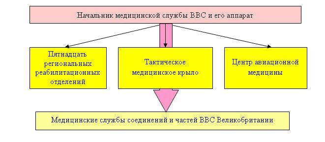 Орловская больница скорой медицинской помощи БСМП им Н