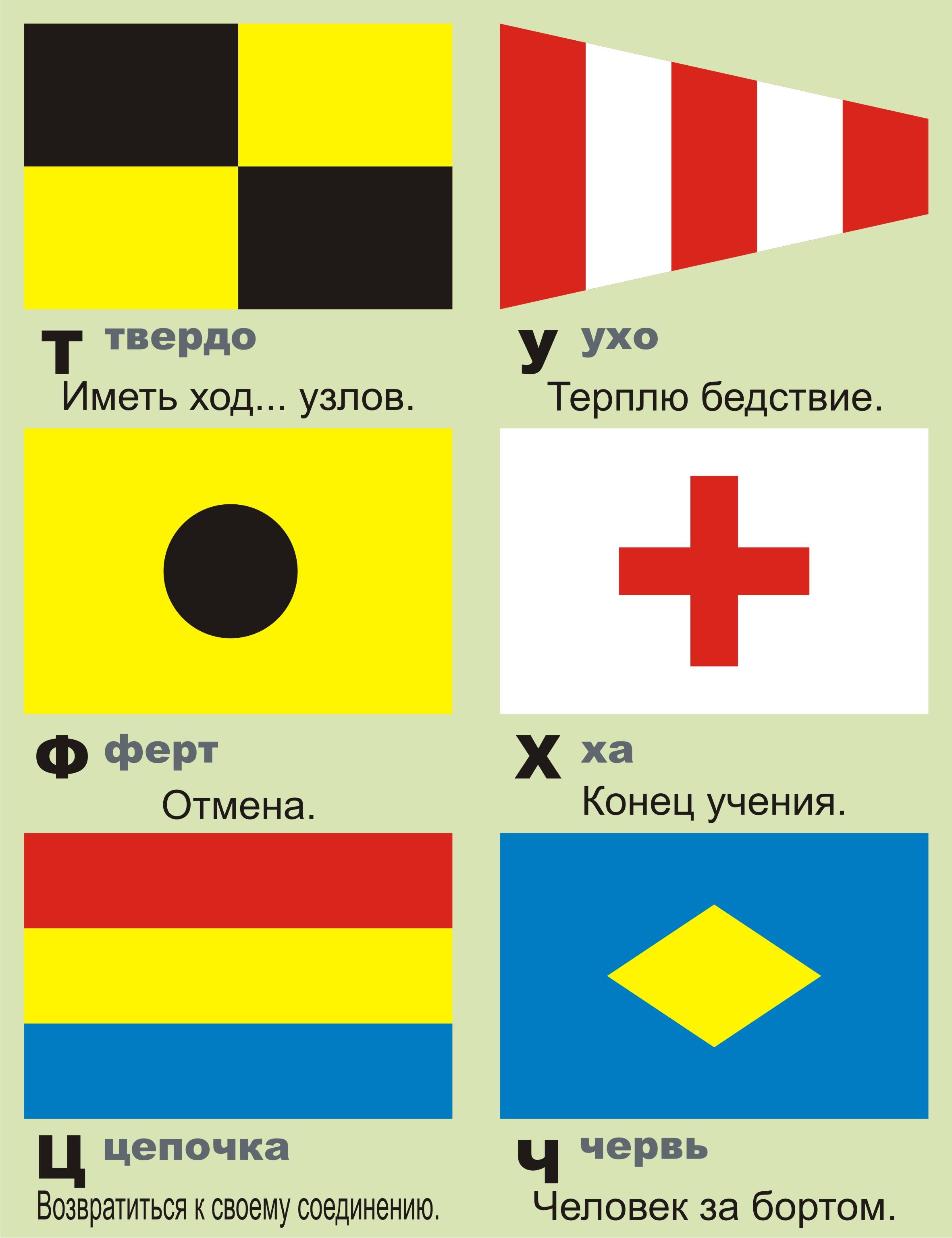 """Картинки по запросу сигнальные флаги вмф """"У"""""""