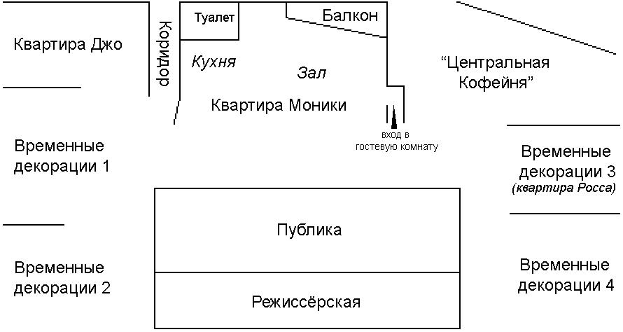 съёмочной площадки сериала
