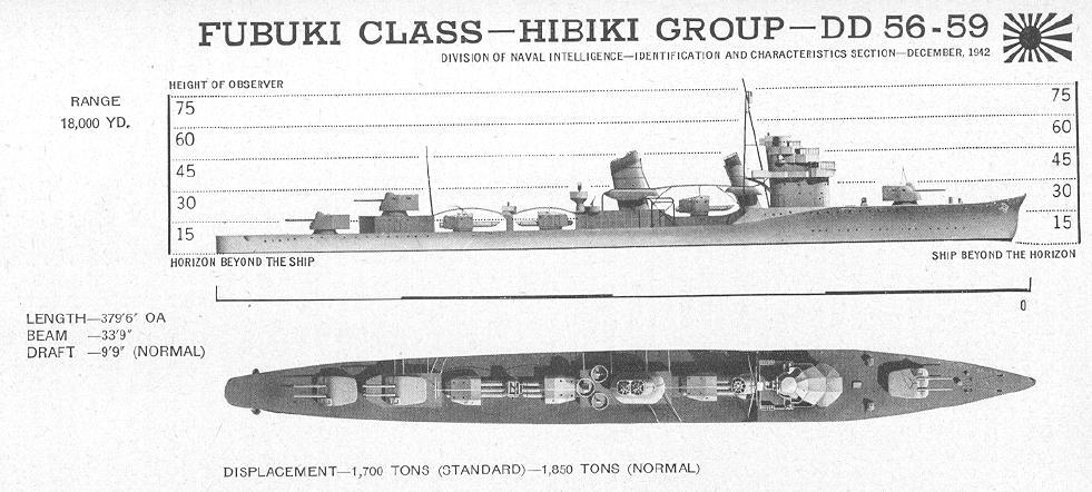 Fubuki-class.jpg