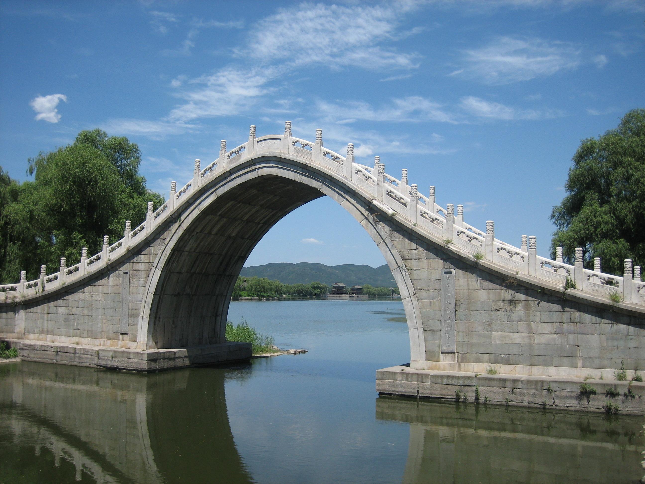 Фильм Мост