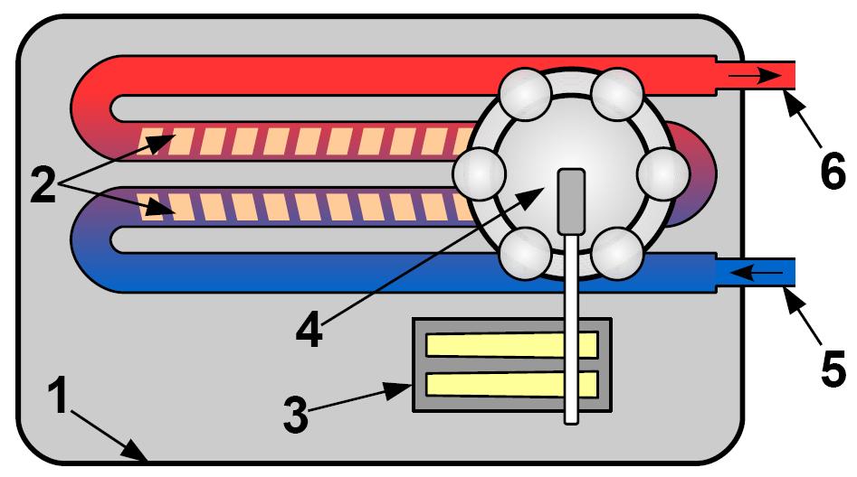 Схема проточного