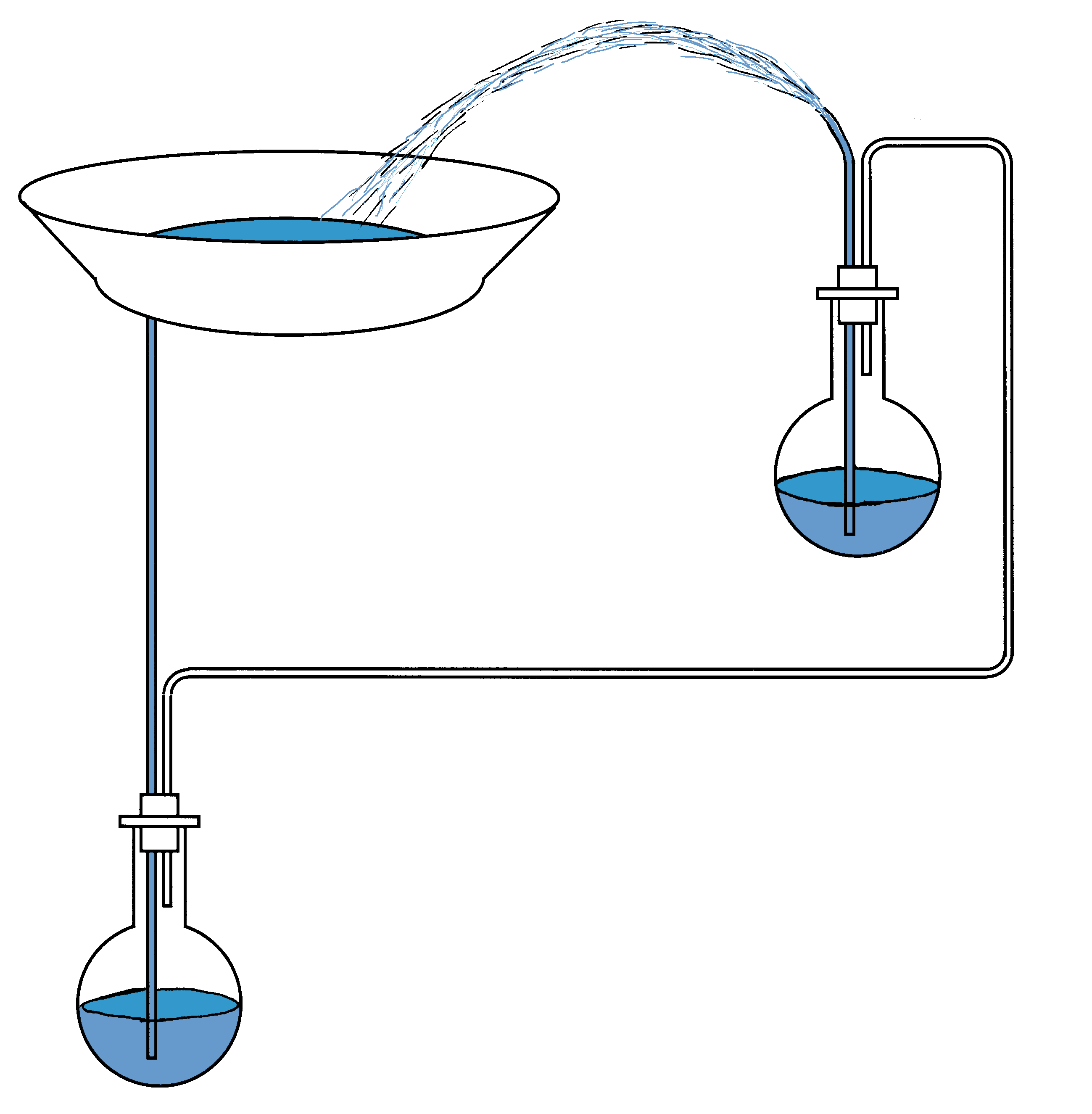 Как сделать фонтан по физике своими руками