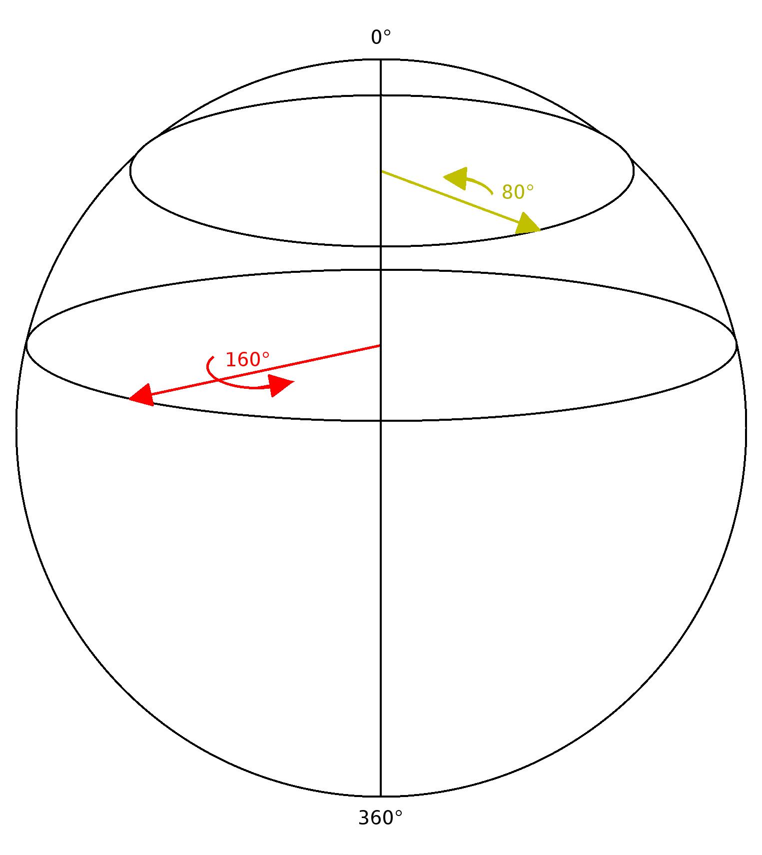 Должностная Инструкция Оперуполномоченного Оэб И Пк