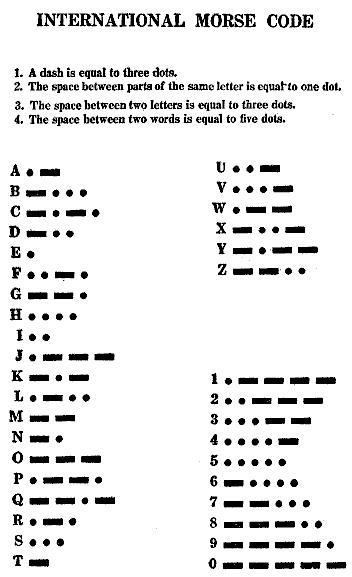 Датчик Кода Морзе Р-020
