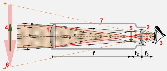 Телескоп Кеплера