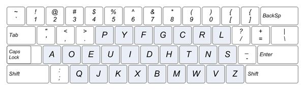https//dic.academic.ru/pictures/wiki/files/75/Keyboard_layout_en-us_dvorak.png