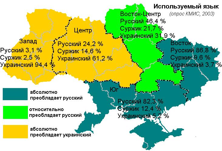"""Никто не """"загонит"""" Украину ни в один союз, - Тигипко - Цензор.НЕТ 6656"""