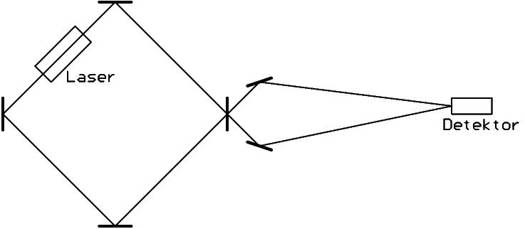 Схема лазерного гироскопа.