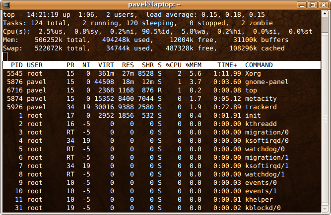Unix gnu linux