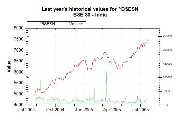 Анализе рынка форекс технический анализ предсказание изменений цены будущем основе рбк рбк рбк