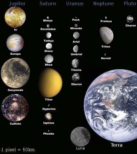 фото планета эрида