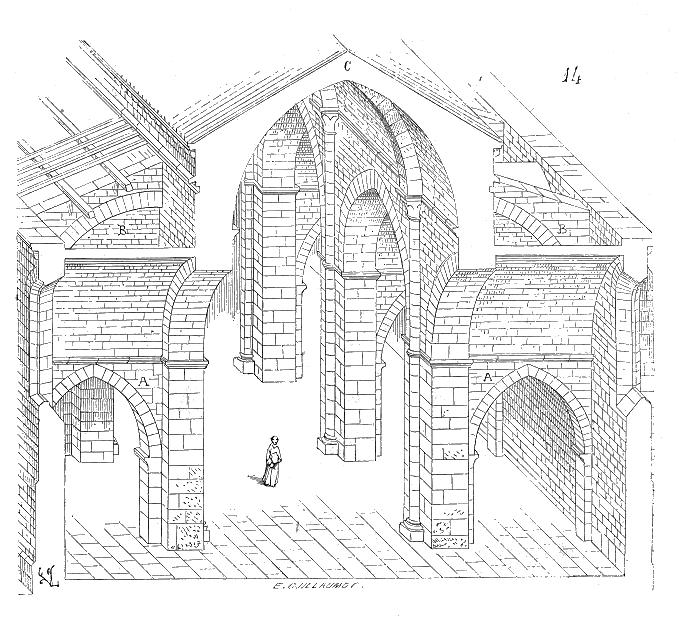 романского храма.