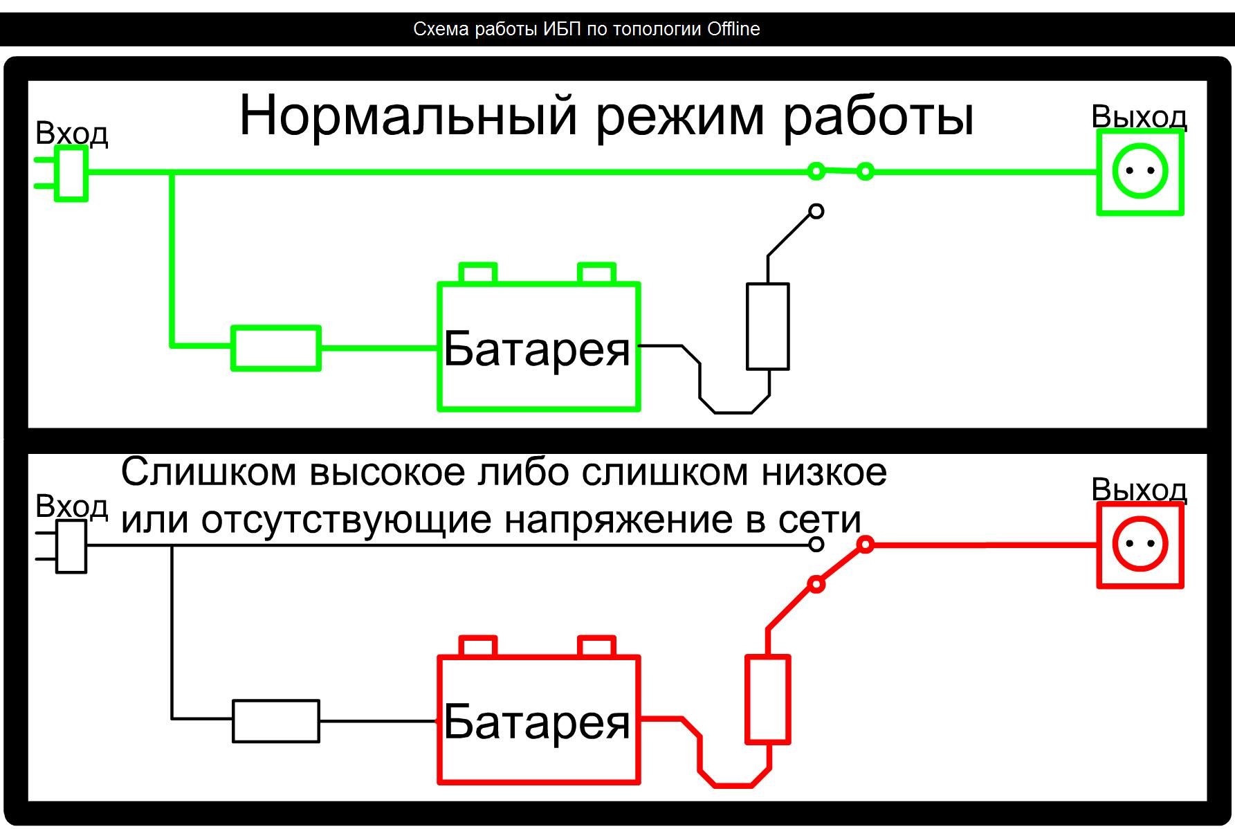 блок резервного питания аккумулятор схема