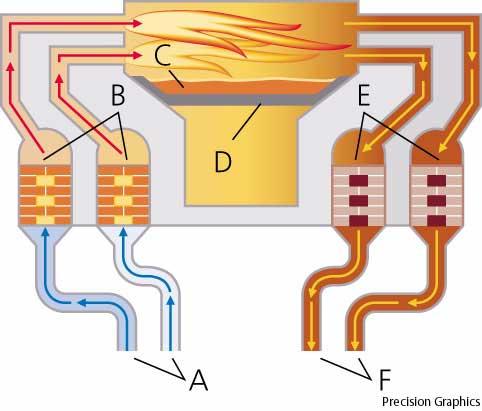 Схема работы мартена