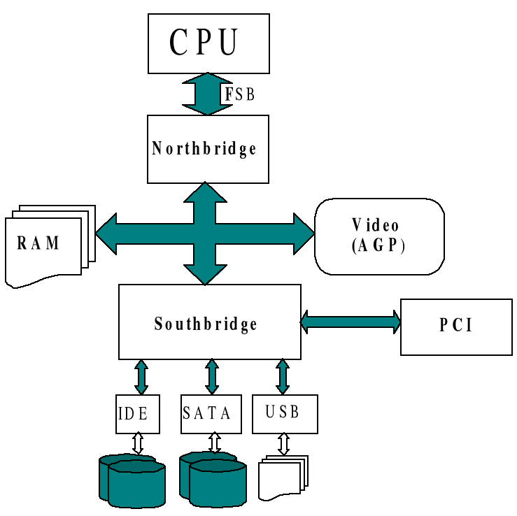 PC-Architecture.png