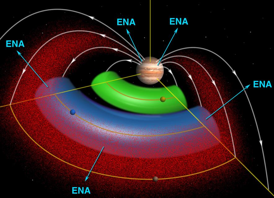 Магнитосфера Юпитера.