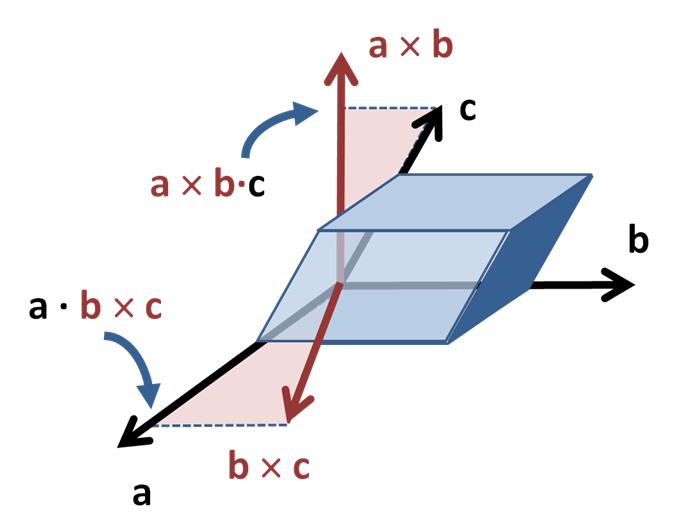 Решебник Лабораторные Работы По Физике 7 Класс