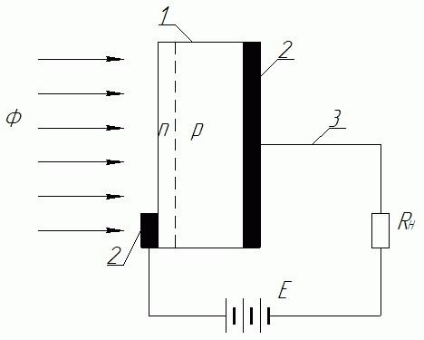 Структурная схема фотодиода.