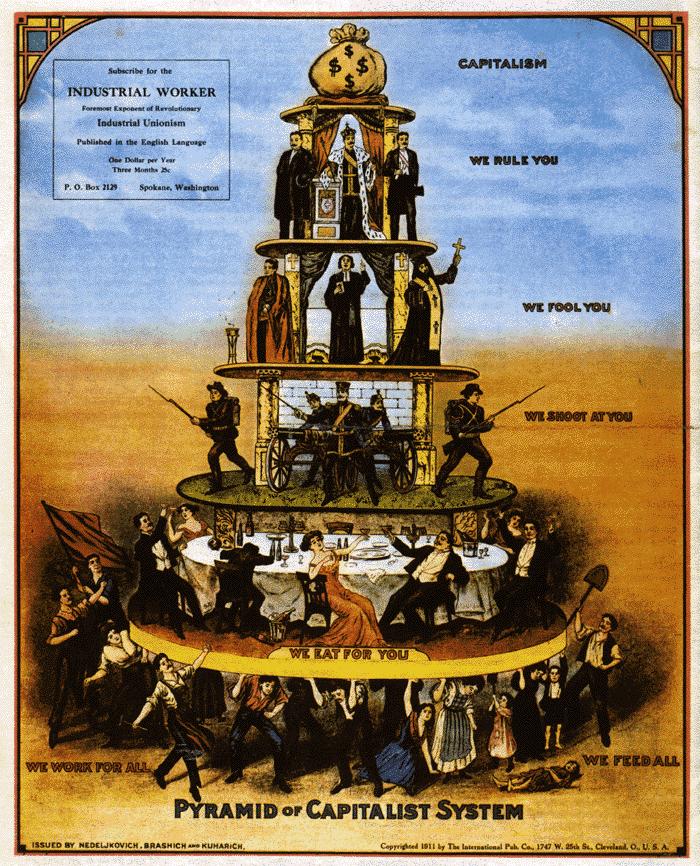 Государство и контрреволюция