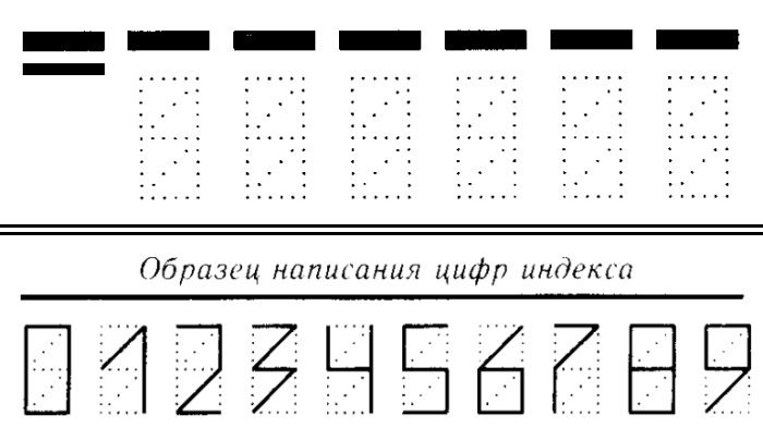 http://dic.academic.ru/pictures/wiki/files/82/Russian_postal_codes.png