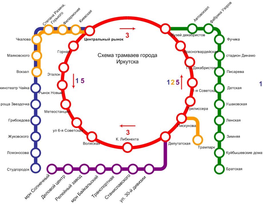 Действующие маршруты